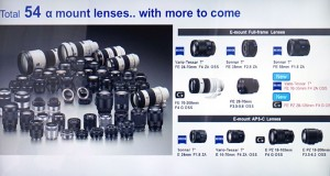 Sony E-Mount Lens Roadmap 2014
